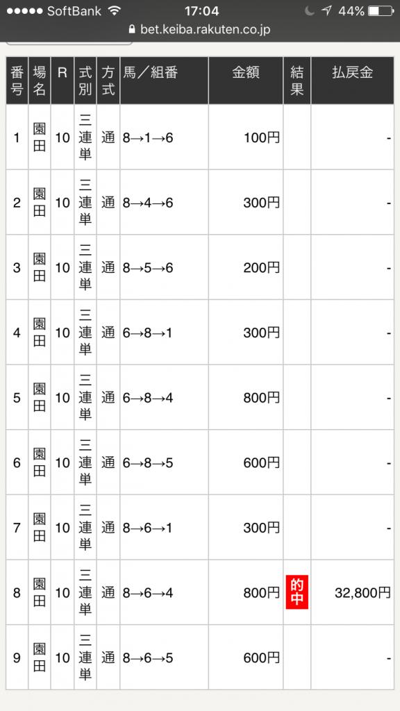 兵庫チャンピオンシップ2016の的中画像