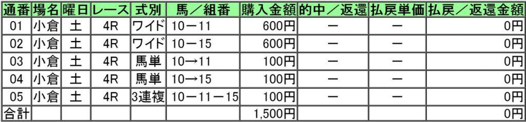 160827小倉4レース購入画像