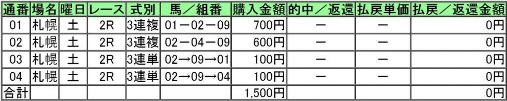 160827札幌2レース購入画像