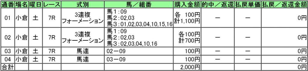 160827小倉7レース購入画像