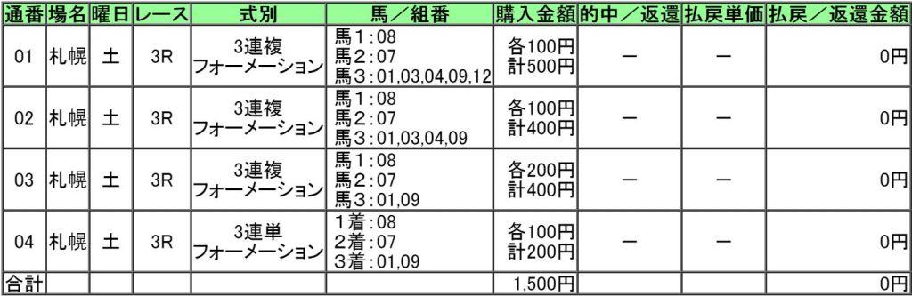 160827札幌3レース購入画像