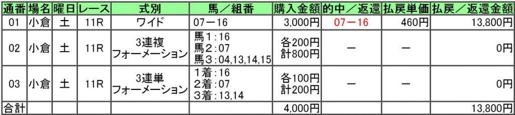 160827釜山S的中画像