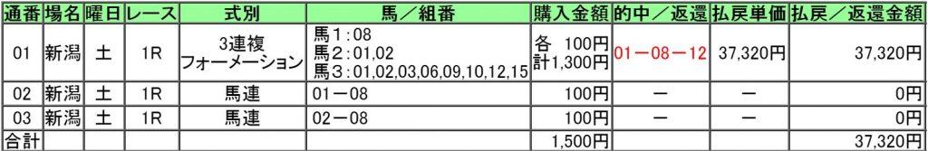 160813新潟1レース的中画像