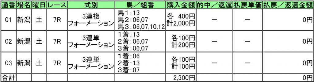 160827新潟7レース購入画像