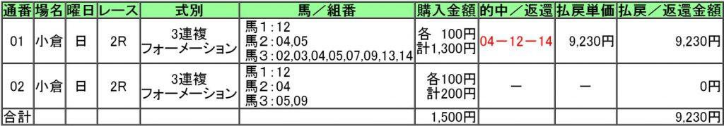 160807小倉2レース