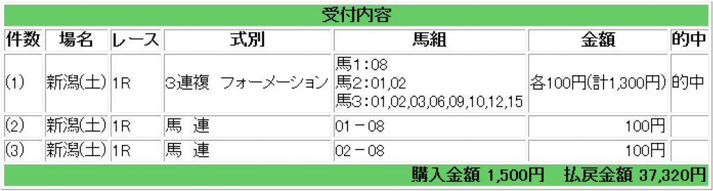 160813新潟1レース的中