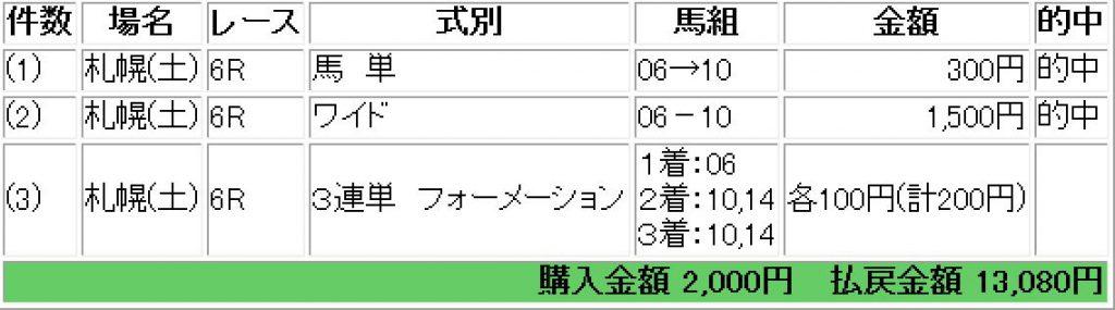 160827札幌6レース的中画像