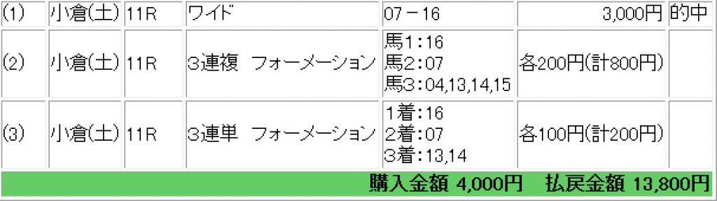160827小倉11レース的中画像