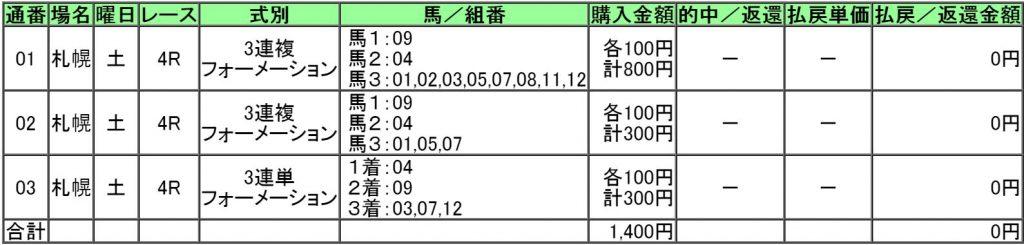 160827札幌4レース購入画像