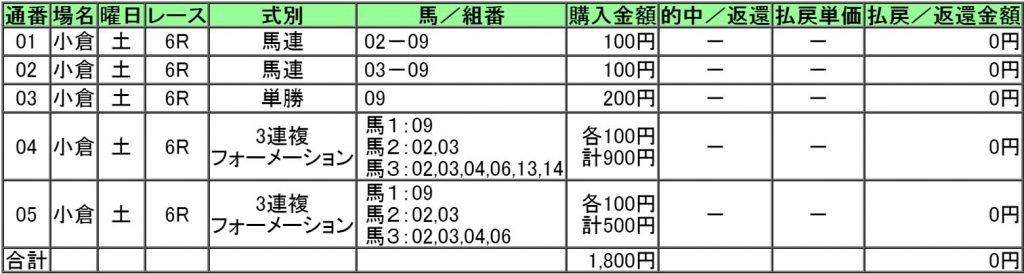 160827小倉6レース購入画像