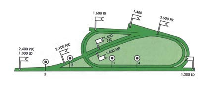 シャンティイ競馬場コース図