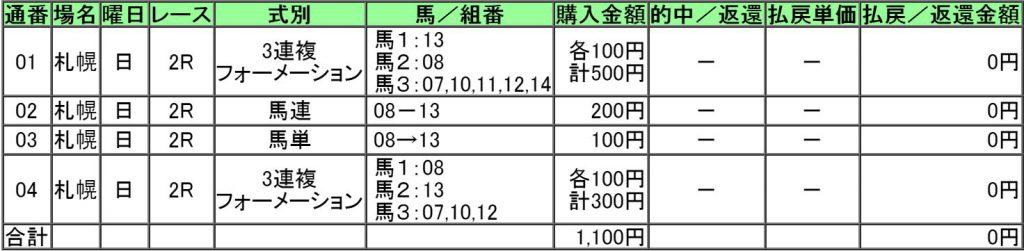 160904札幌2レース購入画像