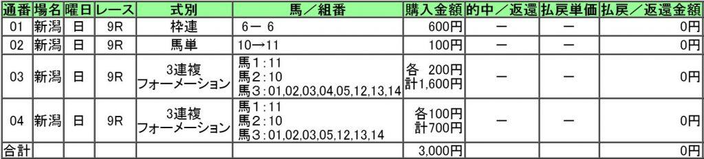 160904新潟9レース購入画像