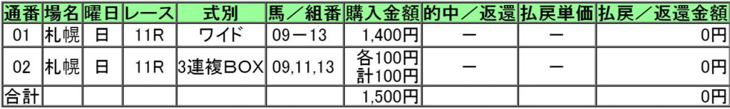 160904札幌11レース購入画像