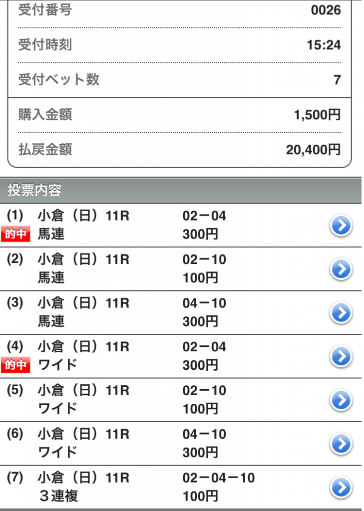 160904小倉2歳S的中画像