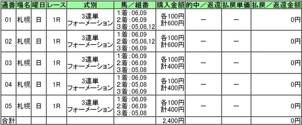160904札幌1レース購入画像