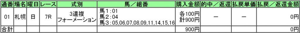 160904札幌7レース購入画像