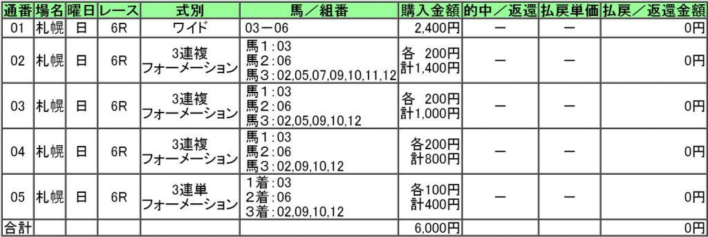 160904札幌6レース購入画像