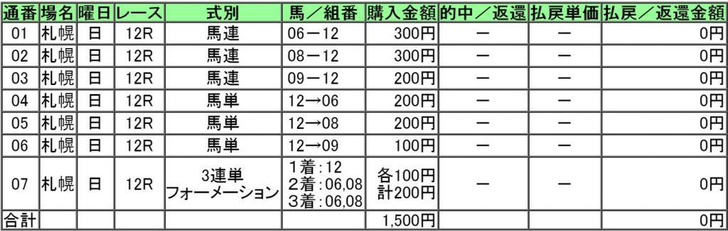 160904札幌12レース購入画像