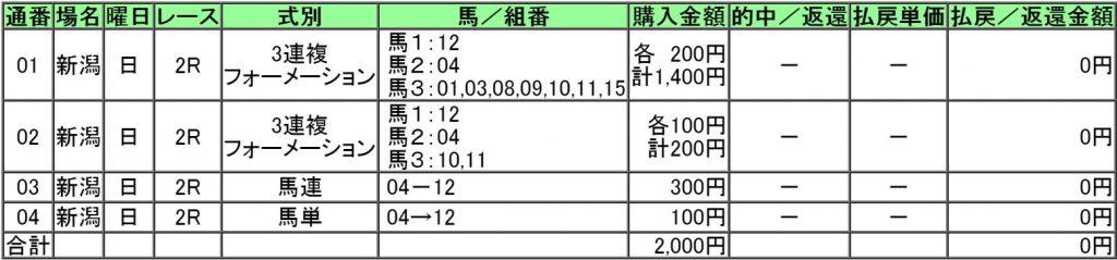 160904新潟2レース購入画像