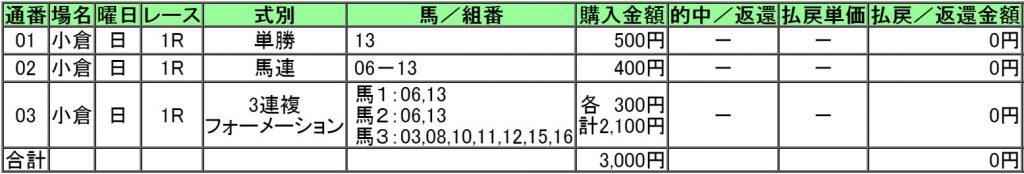 160904小倉1レース購入画像
