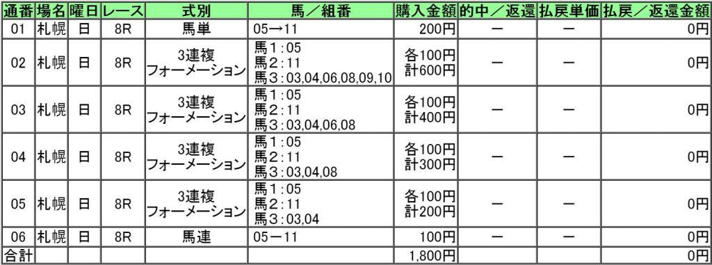 160904札幌8レース購入画像