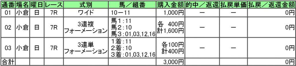 160904小倉7レース購入画像