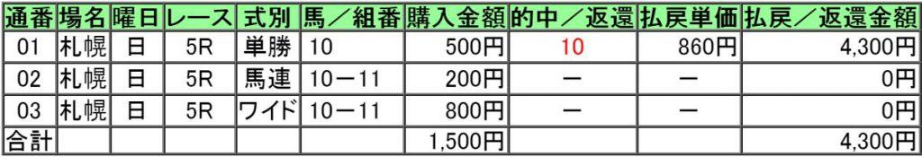 160904札幌5レース購入画像