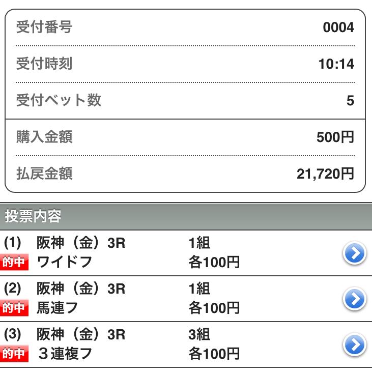 161223阪神3レース的中画像
