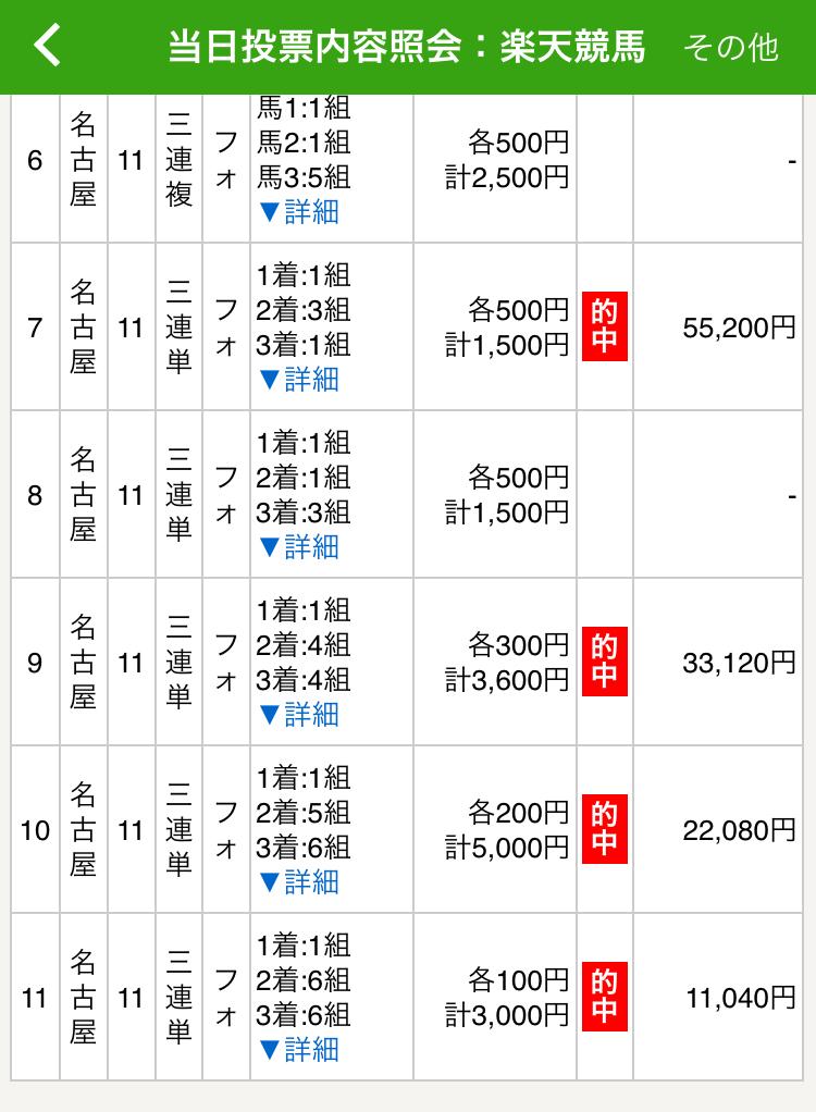 【東京湾カップ2017予想】船橋1700mのSIII戦です